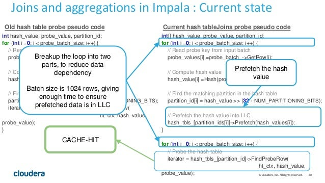 60© Cloudera, Inc. All rights reserved. Joins and aggregations in Impala : Current state Old hash table probe pseudo code ...