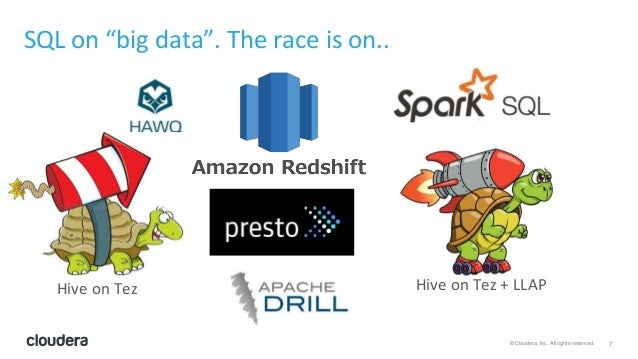 """7© Cloudera, Inc. All rights reserved. SQL on """"big data"""". The race is on... Hive on Tez Hive on Tez + LLAP"""