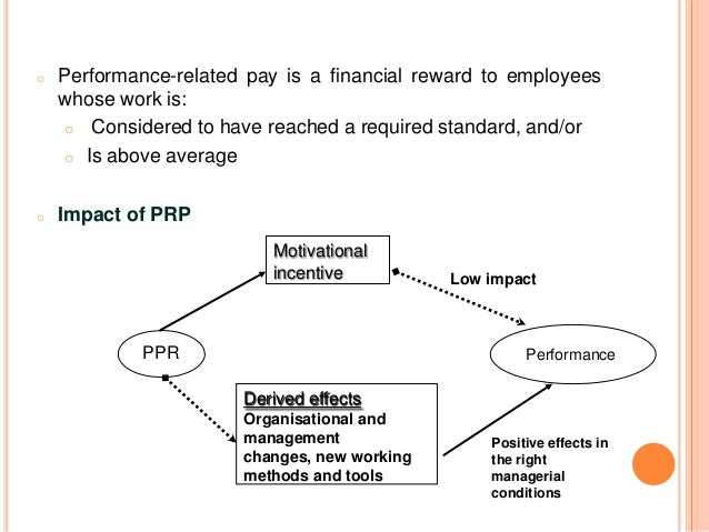 Performance related pay thesis