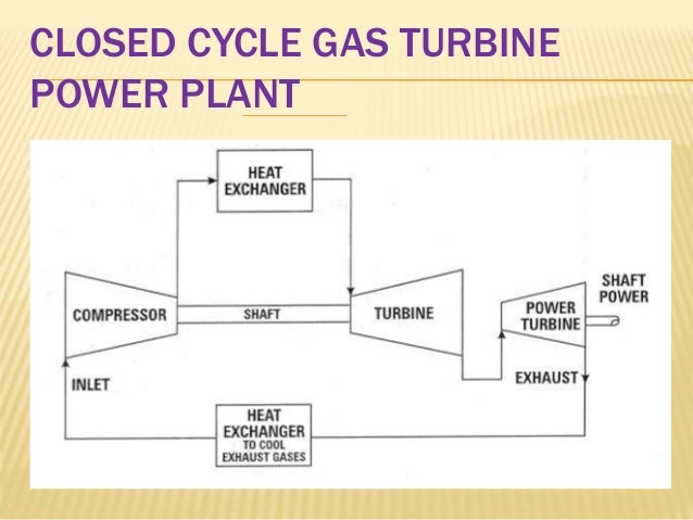 Performance of gas turbine power plant on