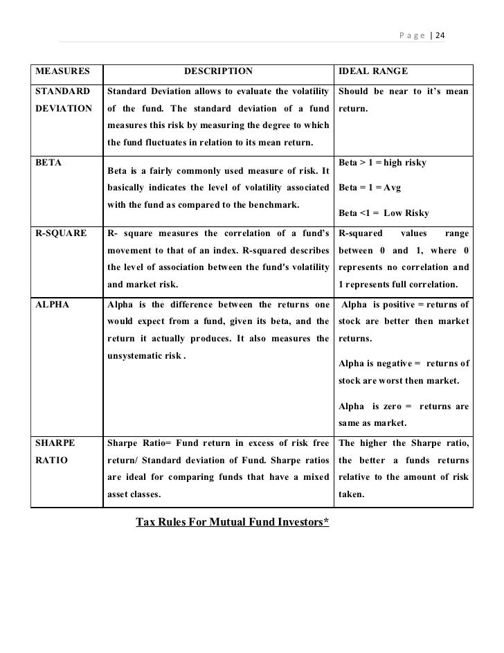 performance of mutual funds and its How to buy and sell mutual funds investors buy mutual fund shares from the fund itself or if you invested in a fund with the same performance and expenses.