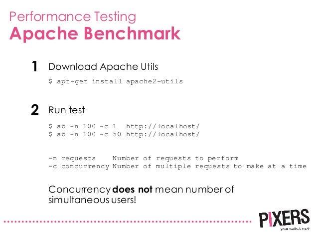 Http benchmarking tool (apache ab tool) busylog. Net.