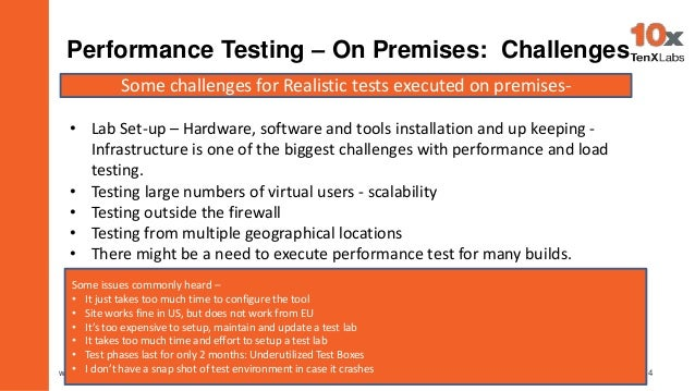 silk performance testing resume