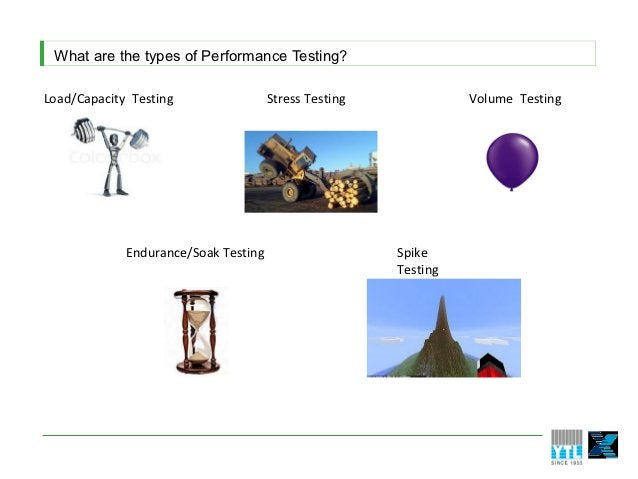 What are the types of Performance Testing?Load/Capacity Testing                 Stress Testing             Volume Testing ...