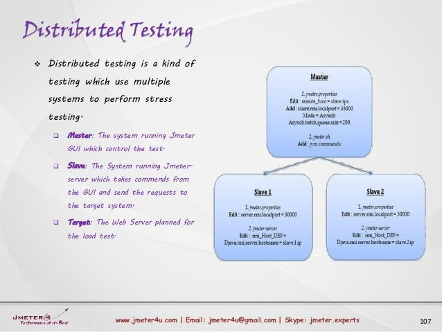 Distributed Testing 107www.jmeter4u.com | Email: jmeter4u@gmail.com | Skype: jmeter.experts  Distributed testing is a kin...