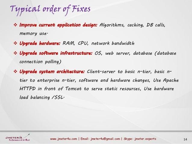 Typical order of Fixes 14www.jmeter4u.com | Email: jmeter4u@gmail.com | Skype: jmeter.experts  Improve current applicatio...