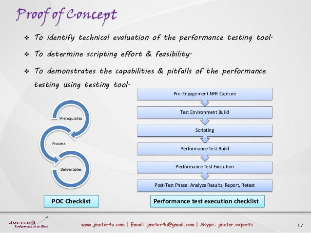 Proof of Concept 17www.jmeter4u.com | Email: jmeter4u@gmail.com | Skype: jmeter.experts  To identify technical evaluation...