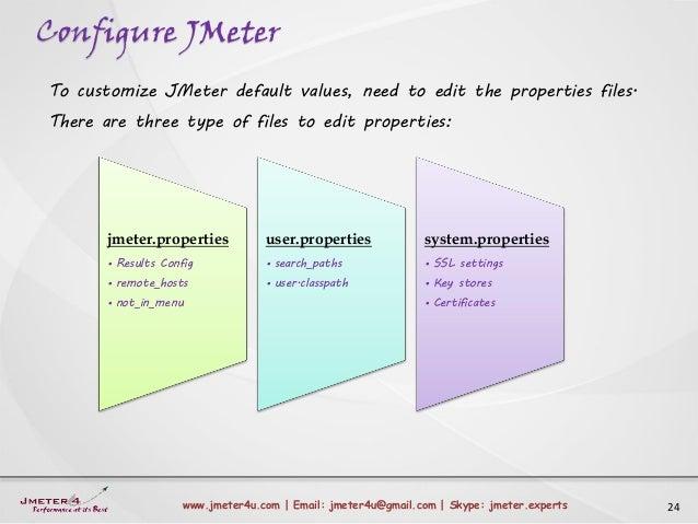 Configure JMeter 24www.jmeter4u.com | Email: jmeter4u@gmail.com | Skype: jmeter.experts To customize JMeter default values...