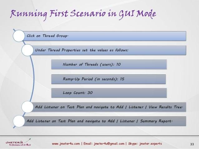 Running First Scenario in GUI Mode 33www.jmeter4u.com | Email: jmeter4u@gmail.com | Skype: jmeter.experts Click on Thread ...
