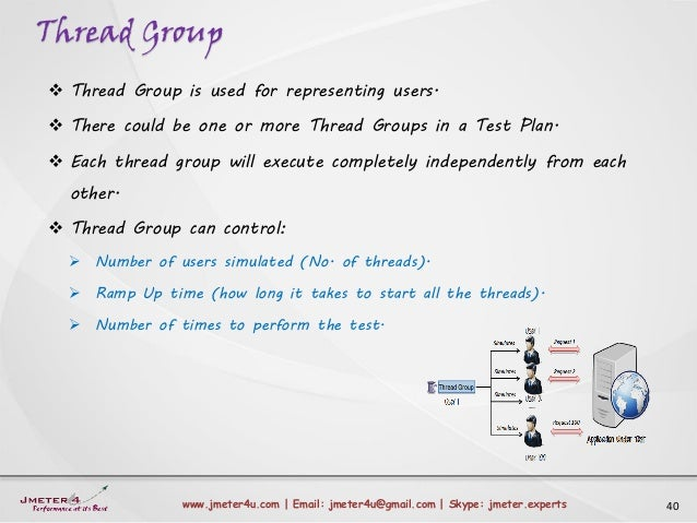 Thread Group 40www.jmeter4u.com | Email: jmeter4u@gmail.com | Skype: jmeter.experts  Thread Group is used for representin...