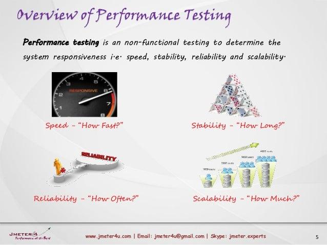 Overview of Performance Testing 5www.jmeter4u.com | Email: jmeter4u@gmail.com | Skype: jmeter.experts Performance testing ...