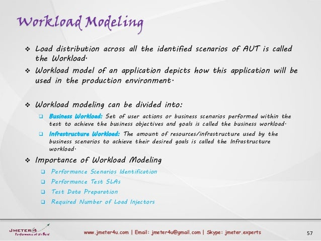 Workload Modeling 57www.jmeter4u.com | Email: jmeter4u@gmail.com | Skype: jmeter.experts  Load distribution across all th...