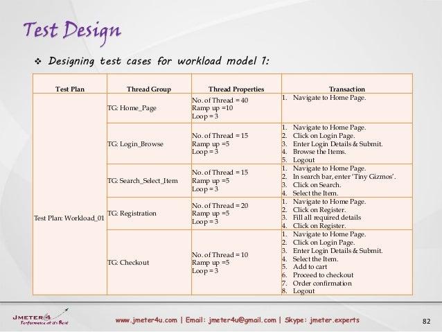 Test Design 82www.jmeter4u.com | Email: jmeter4u@gmail.com | Skype: jmeter.experts  Designing test cases for workload mod...