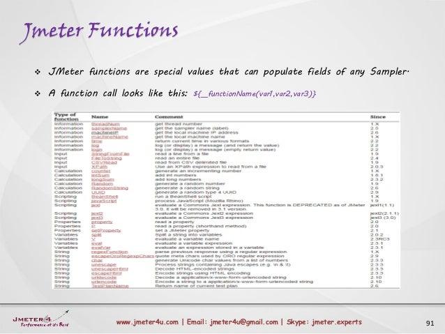 Jmeter Functions 91www.jmeter4u.com | Email: jmeter4u@gmail.com | Skype: jmeter.experts  JMeter functions are special val...