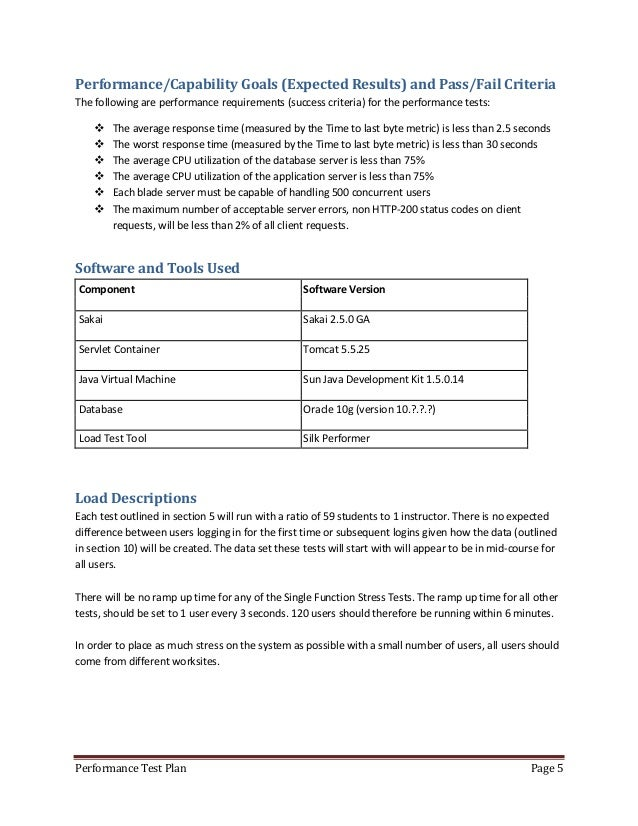 test execution plan template