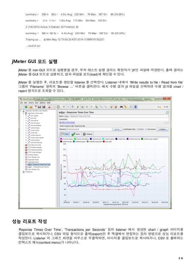 36 summary = 358 in 80s = 4.5/s Avg: 220 Min: 79 Max: 587 Err: 88 (24.58%) summary + 2 in 1.1s = 1.8/s Avg: 173 Min: 164 M...