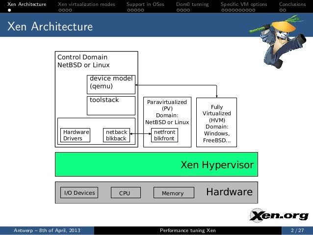 Performance Tuning Xen Slide 2
