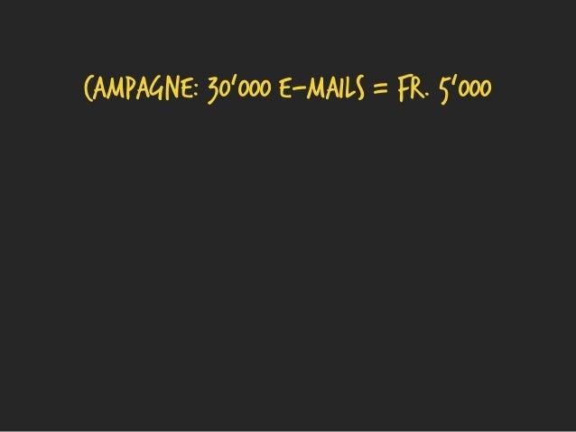 Merci pour votre attention Nicolas Pittet Scandola SA Primerose 2, 1007 Lausanne ( ) * nicolas.pittet@scandolagency.ch +41...