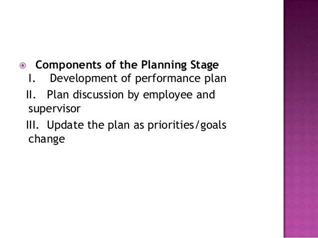 Performance planning – Performance Plan