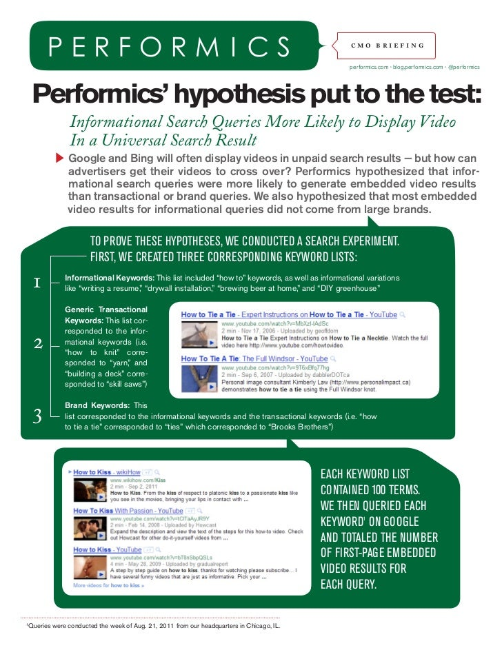 Performics informational video in search opportunity 2 cmo ccuart Image collections