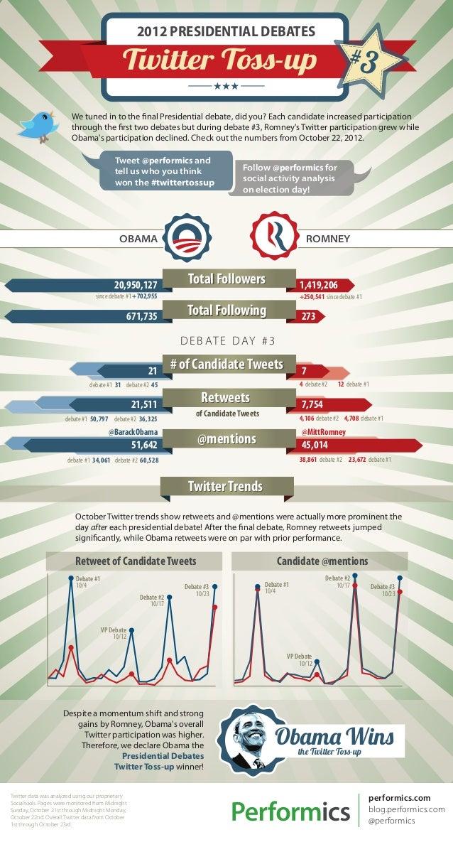 2012 PRESIDENTIAL DEBATES                                                                                                 ...