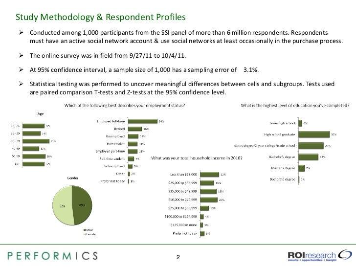 Performics Social Shopping Summary Slide 2