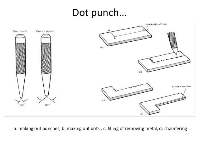 diagram of a dot punch manual e books Diagram of Planes diagram of a dot punch