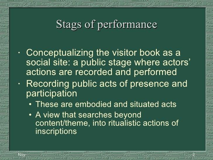 Performing Participation Slide 2