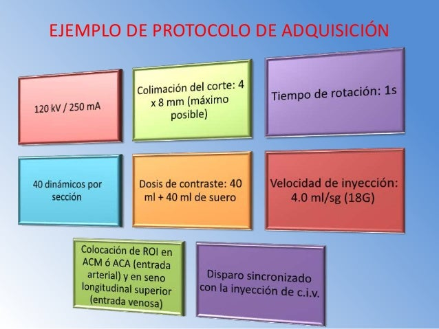 CONDICIÓN PATOLÓGICA MTT CBV CBF = /TEJIDO CON RIESGO DE INFARTO ESTENOSIS U OCLUSIÓN ARTERIAL CON COMPENSACIÓN EXCELENTE ...