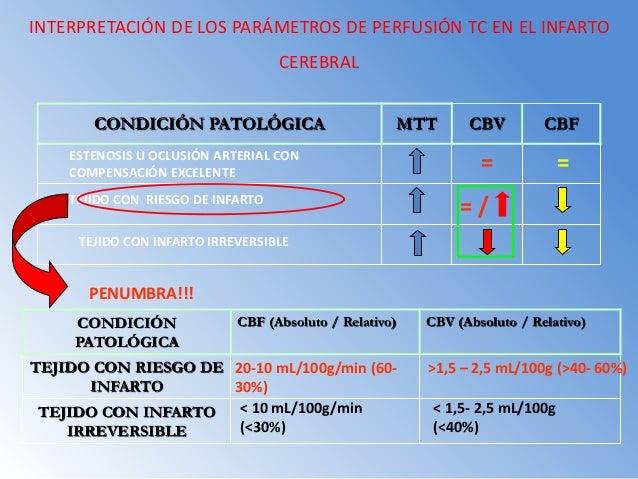 Parametros basicos de perfusion • CBV: Volumen de sangre por unidad de masa cerebral. • 5-6 mL /100 gr