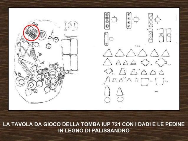 GHERARDO GNOLI  E  LA RICERCA ITALIANA IN SISTAN