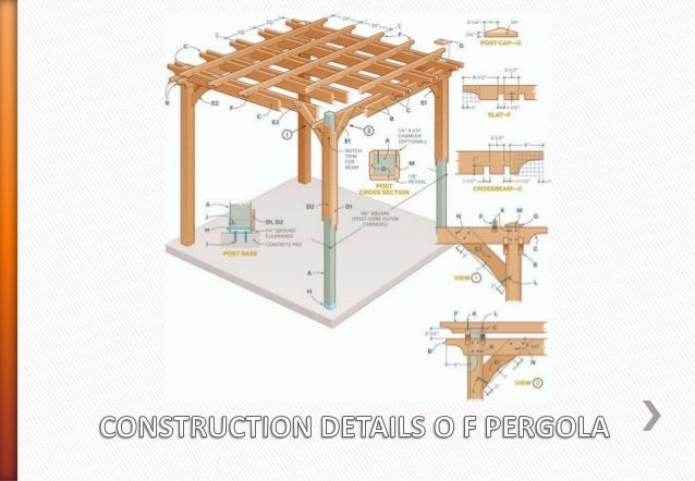 Pergola meaning types design and construction for What does pergola mean