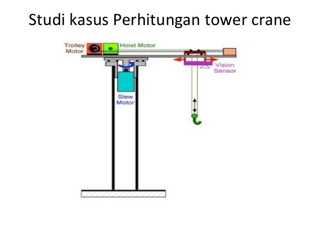 Studi Kasus Perhitungan Tower Crane