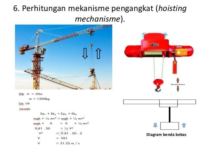 Studi kasus perhitungan tower crane perhitungan mekanisme penjalan travelin mechanisme diagram benda bebas 11 ccuart Gallery