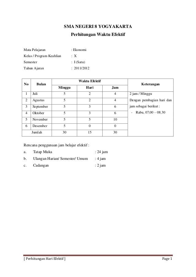 SMA NEGERI 8 YOGYAKARTA                                Perhitungan Waktu EfektifMata Pelajaran                  : EkonomiK...