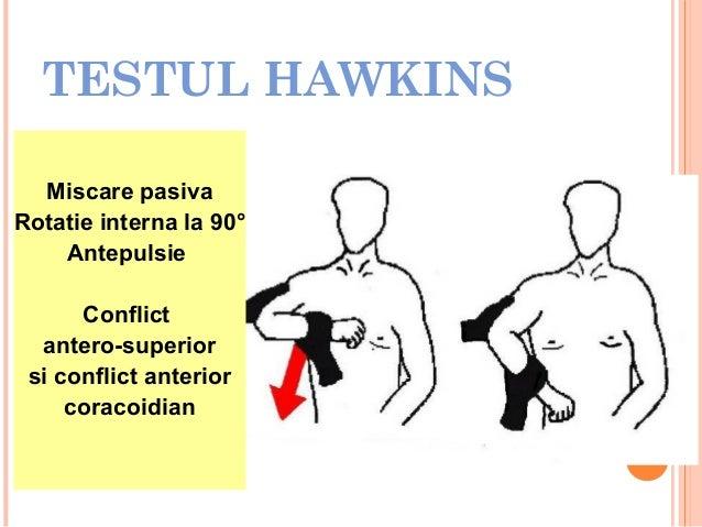 TESTUL HAWKINS  Conflict antero-superior si conflict anterior coracoidian  28  Miscare pasiva Rotatie interna la 90° Antep...