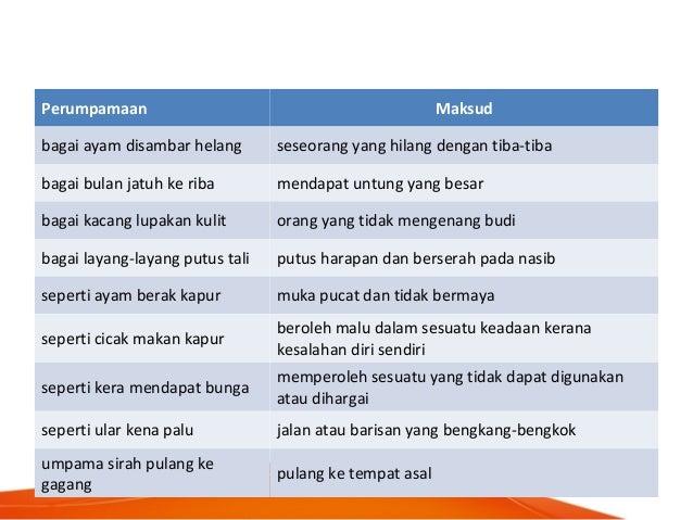 Image Result For Kumpulan Cerita Hewan Fabel Pendek Terbaru