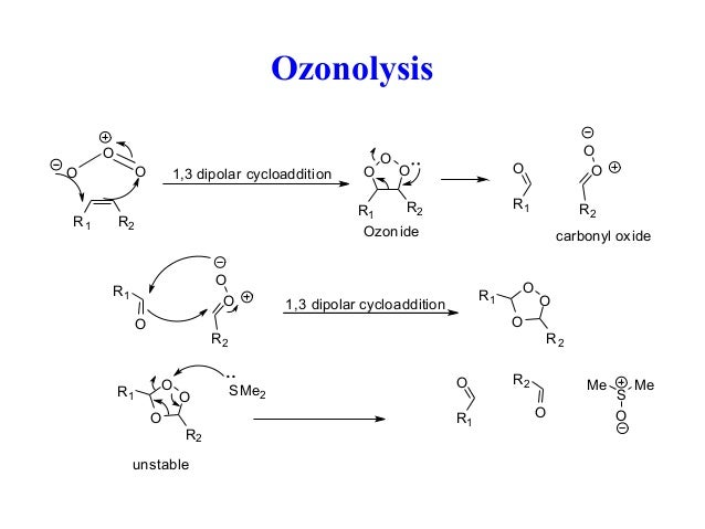 Thesis on 1 3-dipolar cycloaddition