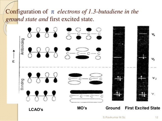 Configuration of π electrons of 1.3-butadiene in the ground state and first excited state.  MO's First LCAO's MO's Ground...