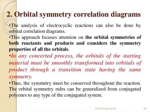 2. Orbital symmetry correlation diagrams •The analysis of electrocyclic reactions can also be done by orbital correlation ...