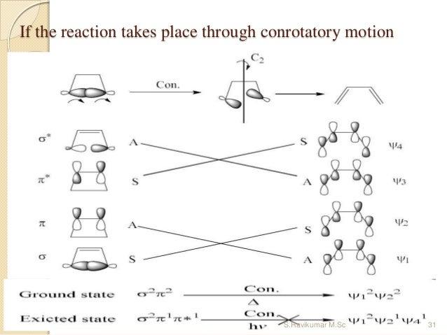 If the reaction takes place through conrotatory motion 31S.Ravikumar M.Sc