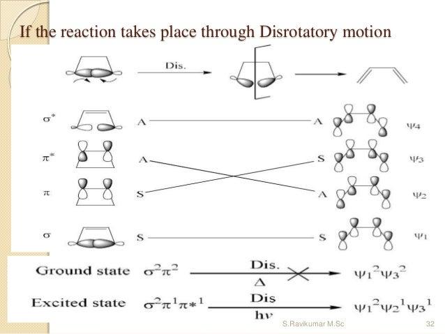 If the reaction takes place through Disrotatory motion 32S.Ravikumar M.Sc