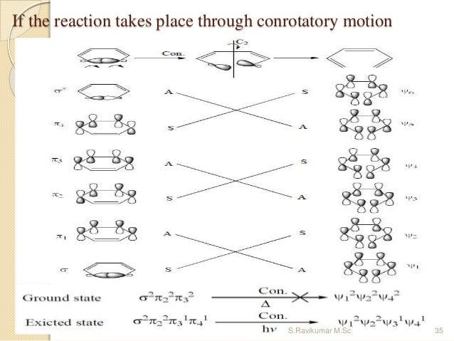 If the reaction takes place through conrotatory motion 35S.Ravikumar M.Sc