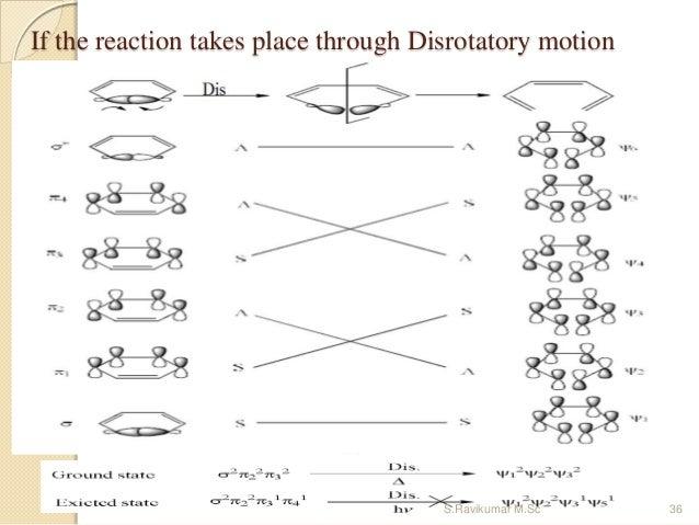 If the reaction takes place through Disrotatory motion 36S.Ravikumar M.Sc