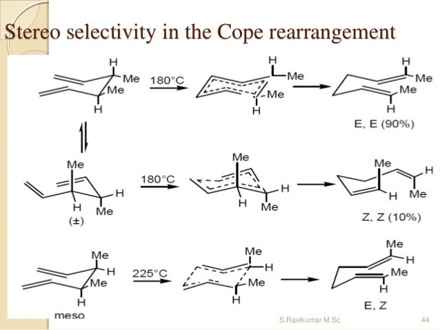 Stereo selectivity in the Cope rearrangement 44S.Ravikumar M.Sc