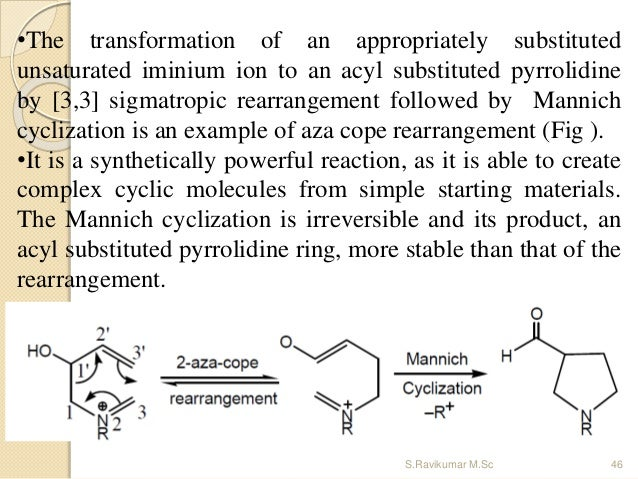 •The transformation of an appropriately substituted unsaturated iminium ion to an acyl substituted pyrrolidine by [3,3] si...