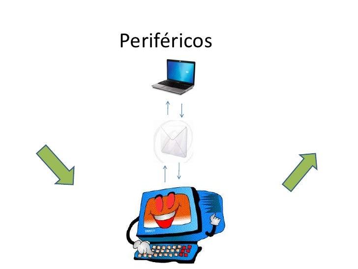 Periféricos<br />