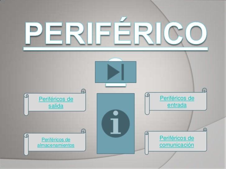 Periféricos de     Periféricos de    salida           entrada  Periféricos de   Periféricos dealmacenamientos    comunicac...