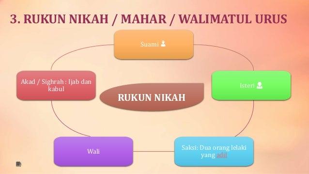Pendidikan Islam Tingkatan 5 Perkahwinan Dalam Islam Spm
