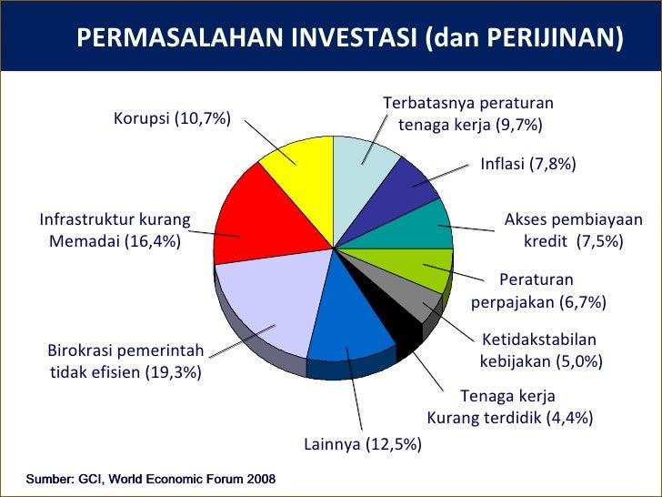 Opsi saham manajemen laba dan tata kelola perusahaan